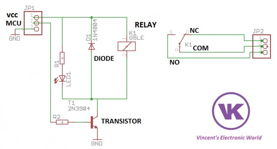 DIY Projects that use Relays - Types of Relays