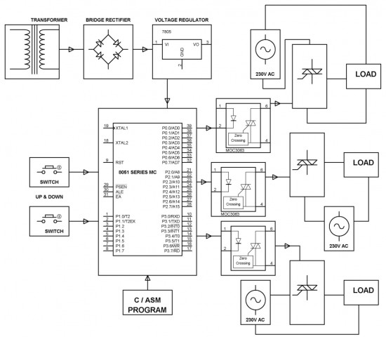 three phase solid state relay control circuit circuit. Black Bedroom Furniture Sets. Home Design Ideas