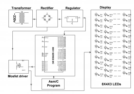Automatic Street Lights Intensity Control Project - Sensor_Circuit ...