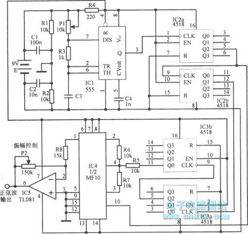 sine-wave generators - signal processing - circuit diagram