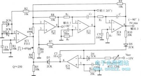 State variable filter SVF Heterogeneous output oscillator