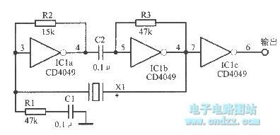 The crystal oscillator circuit composed of inverter