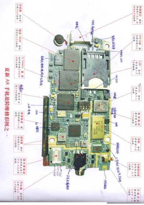 Amoisonic A8 cell phone fault maintaining diagram 1