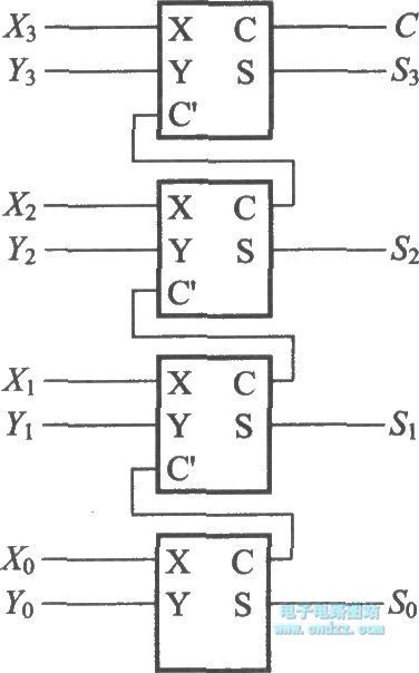 4 bit binary full adder  u2013 logic gate