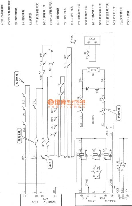 beijing fuerrui elevator safety loop and band-type brake circuit