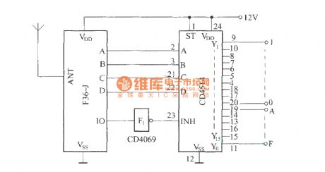 Multi-channel wireless remote control circuit(F36-F/F36-J)