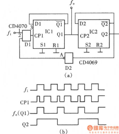 index 2 - pulse signal generator - signal processing - circuit diagram