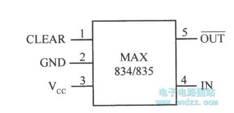 Index2036