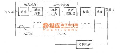 Switching rectifier basic structure block diagram