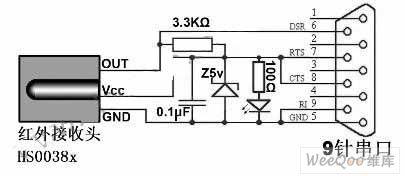 Fine Pc Infrared Remote Control Receiver Circuit Diagram Wiring Digital Resources Funapmognl