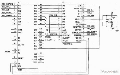 PDIUSBD12 Chip Feature and 51 Singlechip Interface Circuit