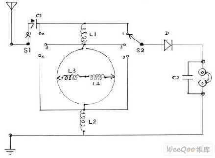 Inductance Tuning  Crystal Radio Circuit