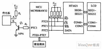 Micro Controller MC9S08AW32 and HT1621 Interface Circuit