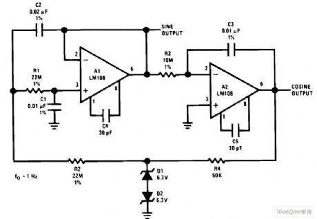 Low frequency sine wave generator and orthogonal output circuit