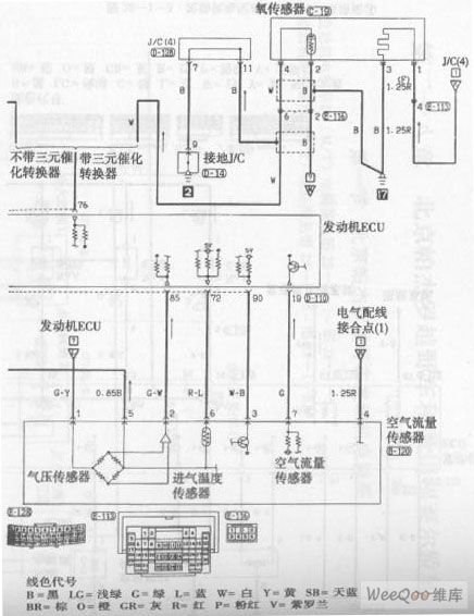 Beijing Pajero SUV Engine Control System (M / T) Circuit (the 5th)