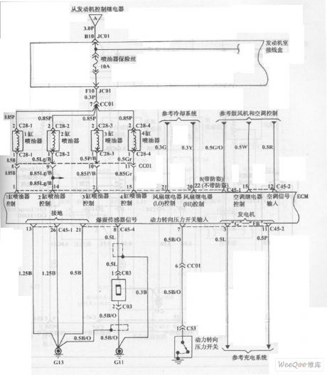 Fuel Injection System Circuit of Hyundai Sonata with V4 Cylinder Engine (3)