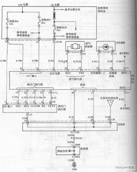 Hyundai Sonata Car Blower And Air Conditioning Control System (Automatic) Circuit (the 2nd)