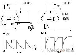 Schematic and applied circuit diagram of pulse circuit composed of photoelectric coupler