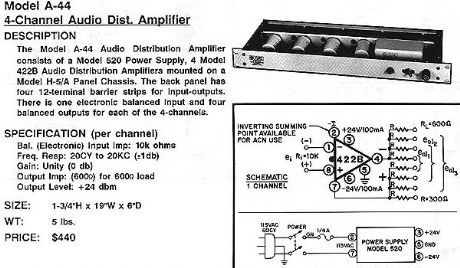 4-chanel audio dist. amplifier