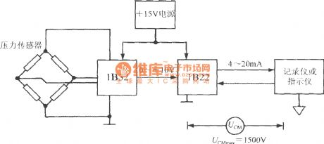 Isolated programmable voltage / current sensor 1B22 used in pressure measurement system