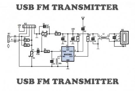 Here is a simple USB FM transmitter that could be used to play audio files from an MP3 player or computer on a...