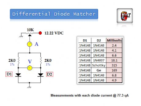 BJT and Diode Matching 2