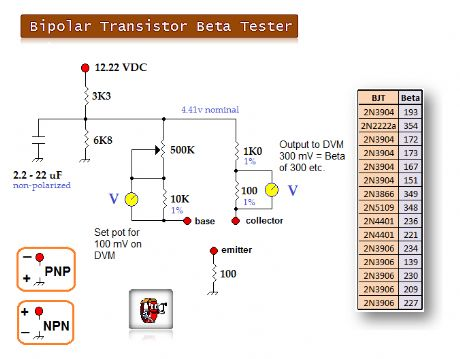 Bipolar Junction Transistor Beta Tester