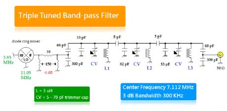 triple tuned band-pass filter