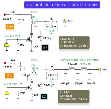 Two different crystal oscillators
