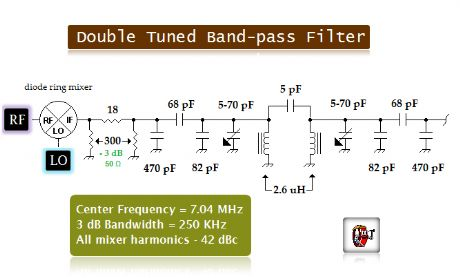 double tuned band-pass filter 2