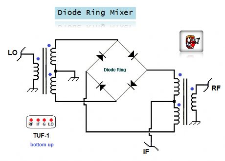 diode ring mixer