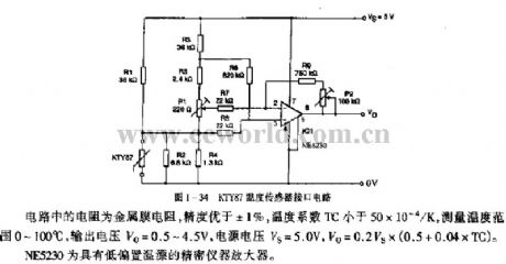 Temperature sensor interface circuit