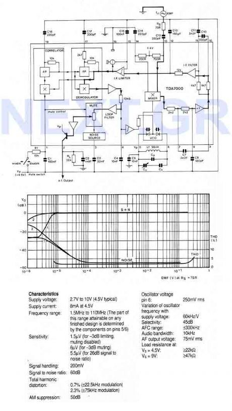 radio circuit - electrical equipment circuit