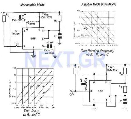 Index 6 - Oscillator Circuit - Signal Processing - Circuit Diagram on