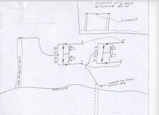 free energy schematic ii