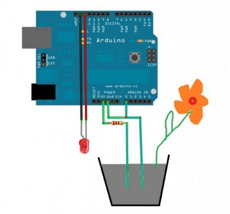 Simple soil moisture sensor – Arduino Project
