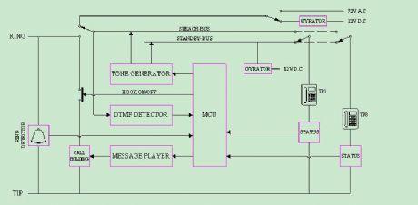 block diagram of the 89c51 pabx