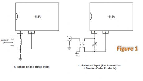 NE612 Receive Mixer Band-pass Filter