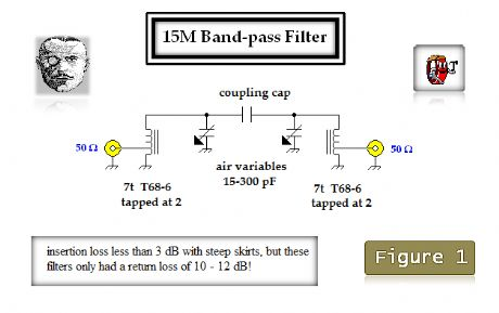 simplest band-pass filter