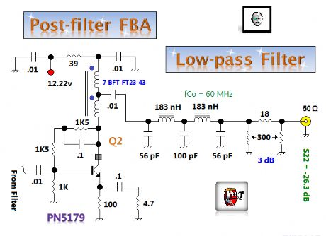 Post-filter Feedback Amplifer, Low-pass Filter and Pad