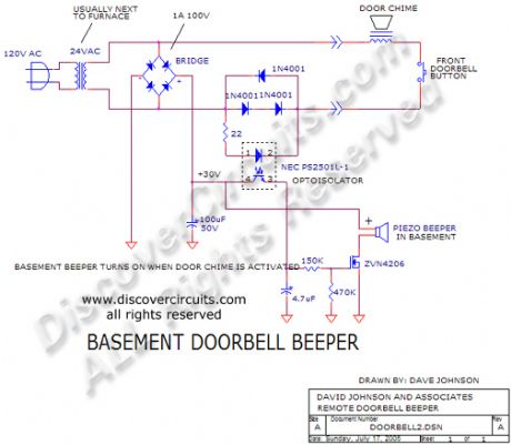Basement Doorbells