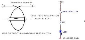 High DC Current Indicator