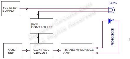 Solar Cell Test Fixture Circuit