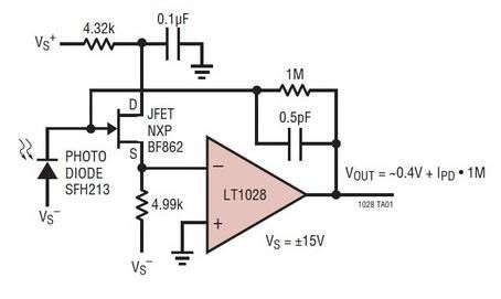 Ultra Low Noise Precision High Speed Op Amps