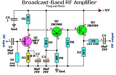 Broadcast-Band RF Amplifier