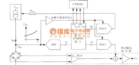 The temperature compensation circuit of high-precision integrated pressure signal conditioner MAX1457