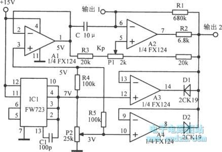 Precision clamp ultra-low frequency triangle wave oscillator