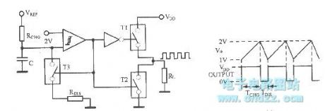 Integrated power oscillator