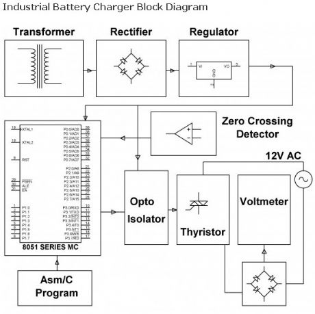 Industrial Battery Charger Project Kit