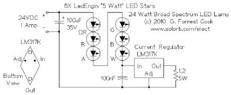 Regulated 24 Watt Broad Spectrum LED Lamp